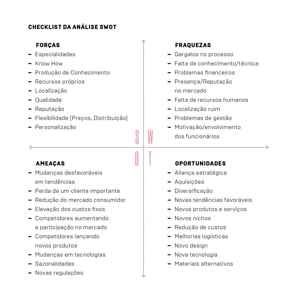 Um importante checklist da análise SWOT